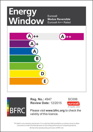 Modus Reversible Window A++ Certifficate