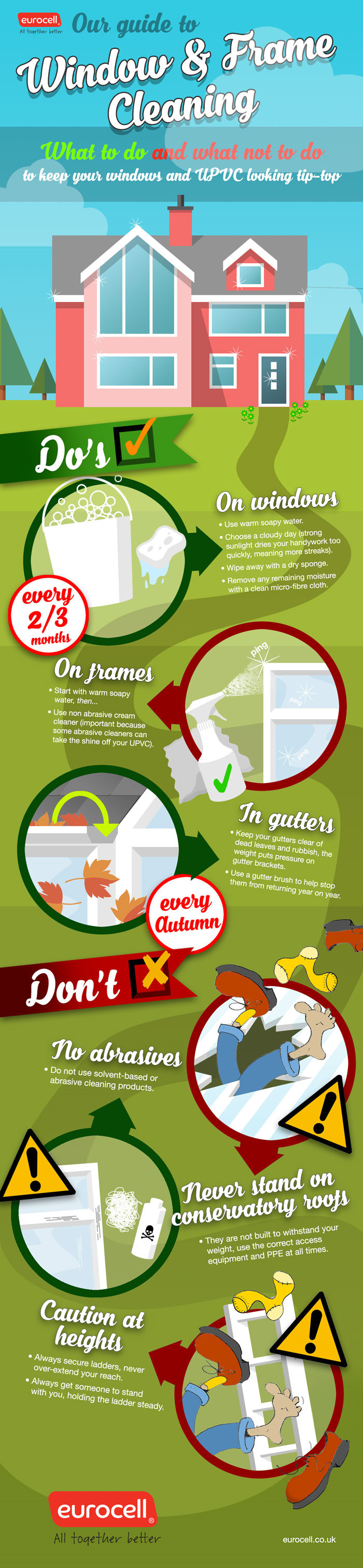 upvc window cleaning infographic