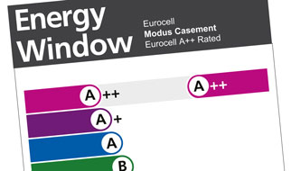 Eurocell Modus Maxes Energy Ratings